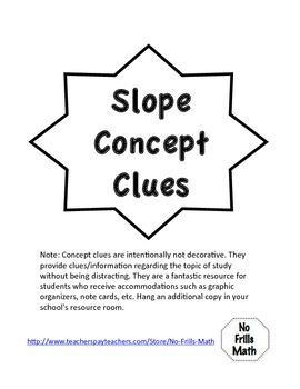 Slope Concept Clues Bundle