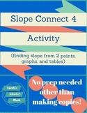 Slope Connect 4 Activity-finding slope from two points, a table, and graphs