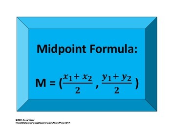 Slope Distance Midpoint Mini Posters for Bulletin Board Word Wall Math 8.G.8