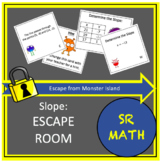 Slope Escape Room.  Slope from Tables, Equations, Ordered Pairs, and Graphs.