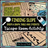 Finding Slope Escape Room Themed Activity