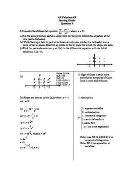 Slope Field AP Question