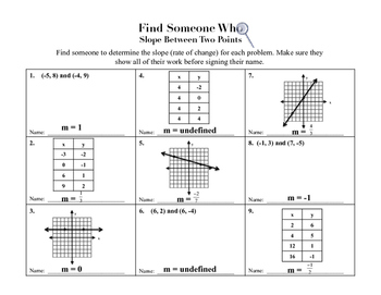 Find Someone Who -- Slope Review