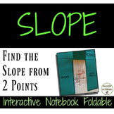 Slope Find the Slope from 2 points Interactive Notebook fo