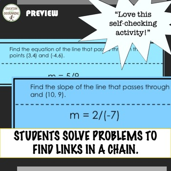 Slope Activity Find the Slope from 2 points Paper Chain