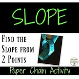 Slope - Find the Slope from 2 points Paper Chain Activity