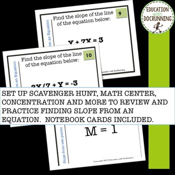 Slope of an Equation Task Card Activity