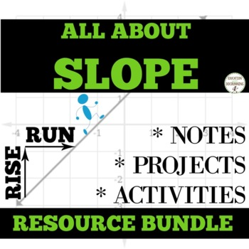 Slope (rate of change) unit with interactive notebooks and more.