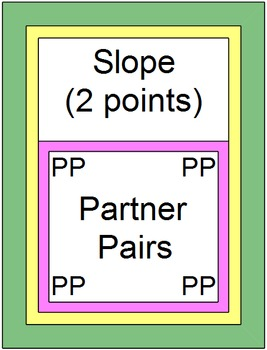 Slope - Finding Slope of Two Points (Partner Pairs) with 2 MAZES