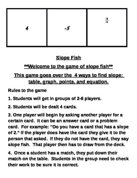 Slope Game - Slope Fish (Finding slope of equations, tables, graphs, and points)