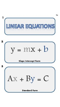 Slope_Linear Equations Foldable/Notes