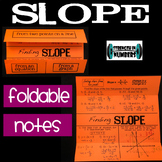 Slope Foldable Notes Interactive Notebook (from 2 points, graph, equation)
