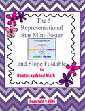 Slope Foldable and 5 Representation Star Poster