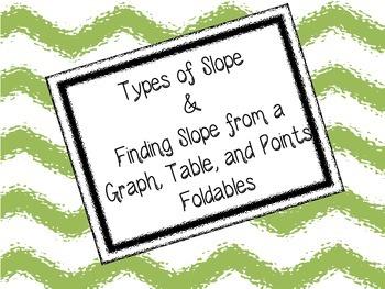 Slope Foldables