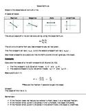 Slope Formula