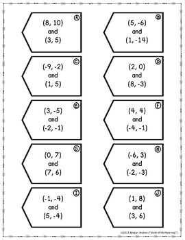 Slope Formula Matching Activity