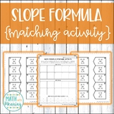 Slope Formula Matching Activity
