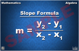 Slope Formula Math Poster