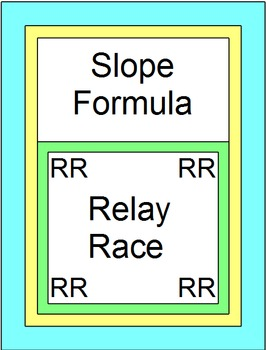 Slope Formula - RELAY RACE Game (8 rounds of 4 problems)