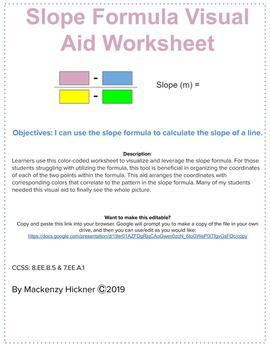 Slope Formula Visual Aid Worksheet