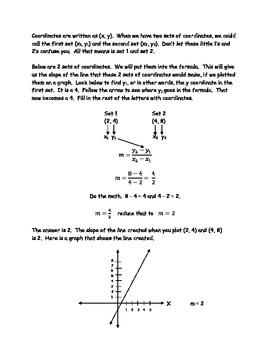 Slope Formula, Y-intercept, Graphs, Linear Equations, Coordinates