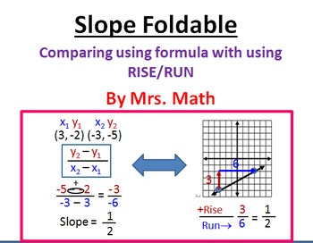 Slope Formula And Rise Run Foldable By Mrs Math Tpt