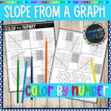 Slope From a Graph Color By Number; Algebra 1