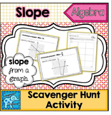 Slope From a Graph Scavenger Hunt Activity