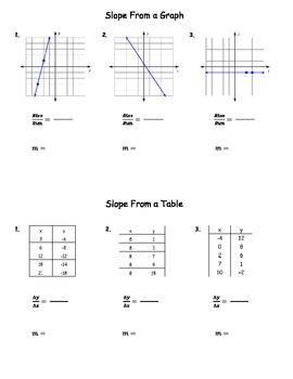 Slope From a Graph and Table NOTES