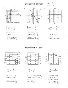 Slope From a Graph and Table NOTES ANSWER KEY