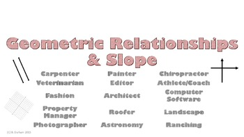 Slope & Geometric Relationships Careers Poster