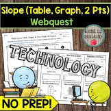 Slope Given a Table, Graph, or Two Points Webquest Math Di