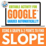Finding Slope Digital Activity for Google Drive