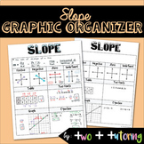 Slope Graphic Organizer