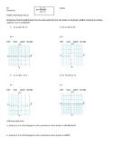 Slope - Graphing, Algebraically, Pos/Neg/Zero/Undef