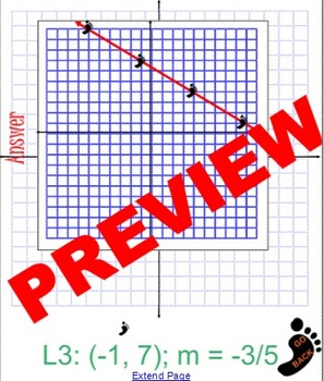 {FLASH FREEBIE} Slope - Graphing Different Linear Models
