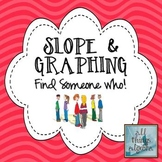 Slope & Graphing Linear Equations Find Someone Who