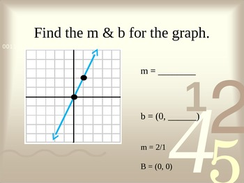 Slope & Graphing Lines Board Rush