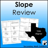 Slope Review (8.4C, 8.5B, 8.5F, 8.5I, A3A, A3B, A3C)