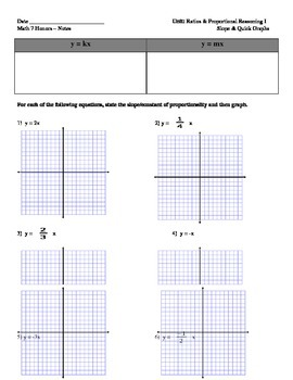 Slope & Graphing Lines Using Slope-Intercept