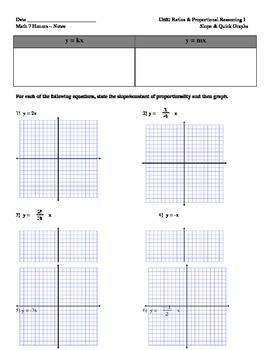 Slope & Graphing Lines Using Slope-Intercept