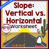 Slope & Graphing Special Cases: Vertical vs. Horizontal Ma
