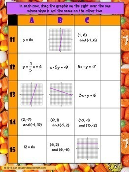 Slope Halloween Activity with GOOGLE Slides