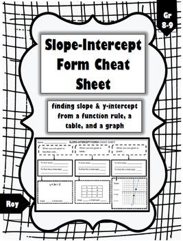 Slope Intercept Cheat Sheet