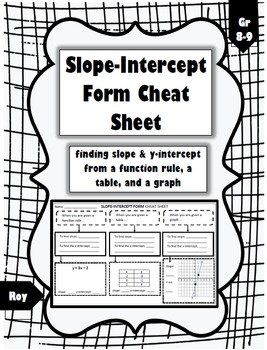 Slope Intercept Cheat Sheet