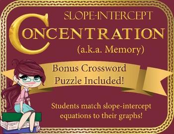 Slope-Intercept Concentration Game