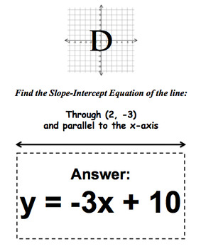 Slope Intercept Equation Graphing Scavenger Hunt Travel Activity Game Stations