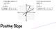 Slope Intercept Foldable