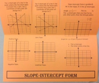 Slope-Intercept Form Foldable