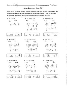 Slope-Intercept Form Classwork ANSWER KEY